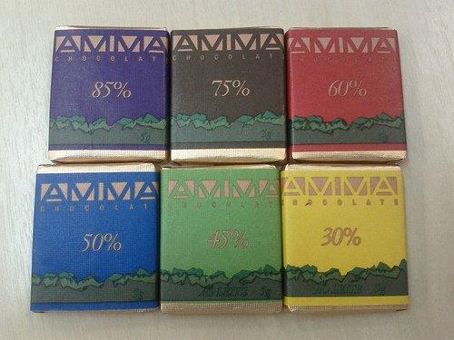 Tabliczka czekolady - różne